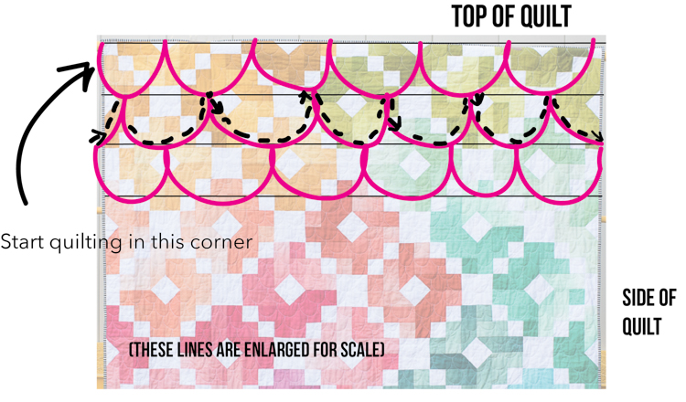 free motion clamshell quilting tutorial